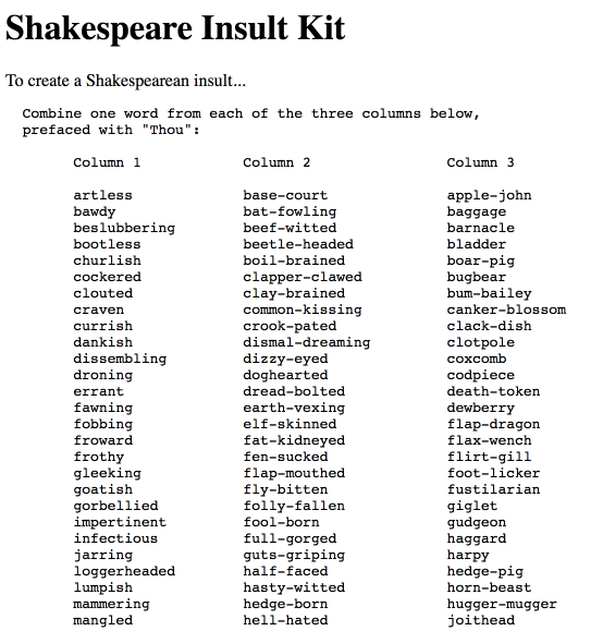 Shakespeare Insult Kit From Mit